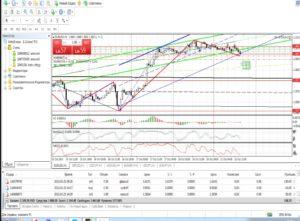 Арбитражные сделки на валютном рынке Форекс