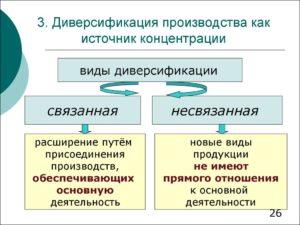 Диверсификация производства