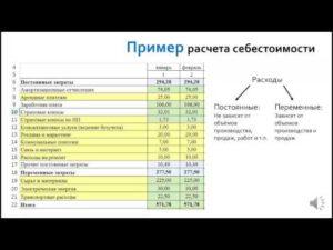 Бизнес-план фотостудии с расчетами: доходы, расходы