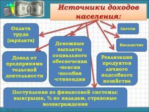 Личные доходы - что это такое, источники доходов граждан и способы расчета