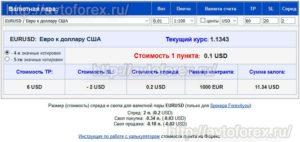 Стоимость пункта на Форекс - расчет стоимости одного пункта на Forex