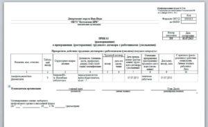 Образец приказа об увольнении по форме Т-8 на 2018 год