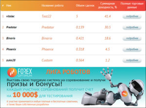 Forex Optimum описание компании и отзывы