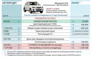 Лизинг для ИП, в том числе авто: плюсы и минусы, условия, порядок получения, сделка без первоначального взноса