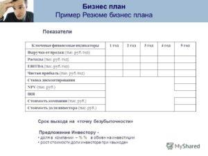 Бизнес план бизнес центра образец с расчетами