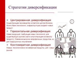 Диверсификация: что это такое, типы, стратегии и примеры