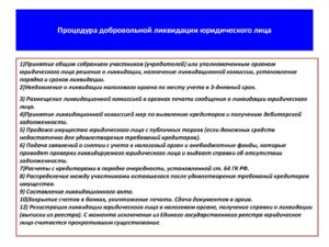 Процедура добровольной ликвидации ООО