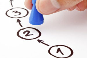 Что делать после регистрации ООО: пошаговая инструкция, полезные советы