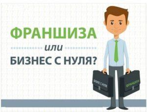 Каталог франшиз с минимальными вложениями - Тренинги по продажам