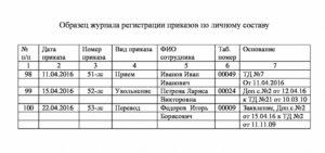 Образец журнала регистрации приказов по личному составу - скачать