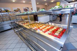 Столовая: бизнес план
