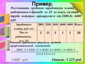 Формула расчета зарплаты: как рассчитать заработную плату