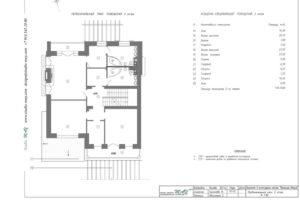 Услуги обустройства помещений: бизнес план дизайн студии интерьера
