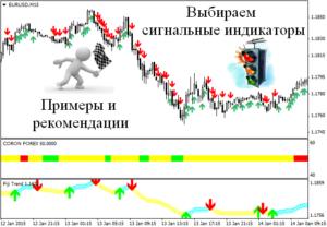 Выбираем сигнальные индикаторы: примеры и рекомендации