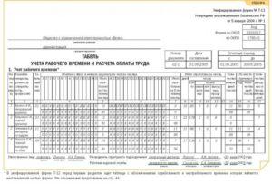 Учёт рабочего времени на предприятии: порядок и особенности заполнения табеля