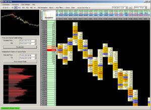 Кластерный анализ в Форекс трейдинге кластер дельта (DELTA)
