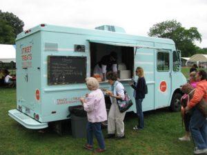 Свой бизнес мягкое мороженое: бизнес план рентабельность