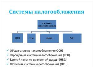 Виды налогообложения для ИП: общая упрощенная вмененная системы