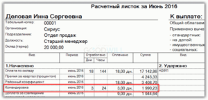 Командировочные расходы: расчет с примерами как оплачиваются командировочные дни
