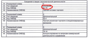 Организация начинает новую деятельность: добавляем коды ОКВЭД в ЕГРЮЛ