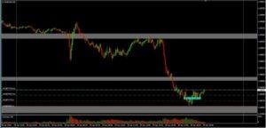 Cтратегии заработка 1000$ в день на рынке акций Forex