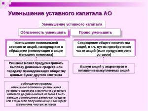 Правила и порядок уменьшения уставного капитала ООО в 2018 году