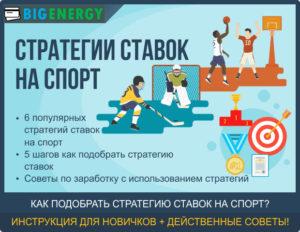 Стратегии ставок на спорт