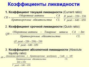 Порядок расчета коэффициента текущей ликвидности