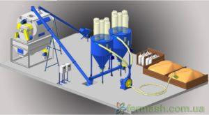 Производство комбикорма как бизнес: план, технология, оборудование