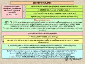 Работа по совместительству: оформление по ТК РФ