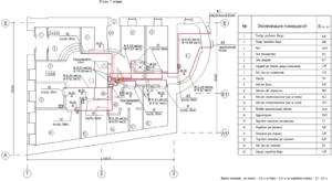 Установка кондиционеров: бизнес план с расчетами