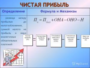 Выручка: понятие и формула расчета