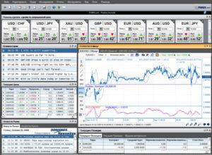 Торговые платформы для форекс - рейтинг программ для торговли на forex