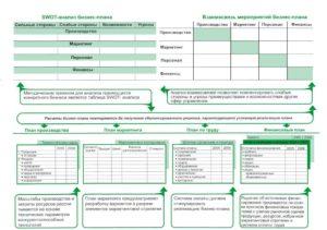 С чего начать ассенизаторский бизнес: отзывы + бизнес план