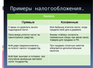 Косвенные налоги: что это такое примеры и виды объектов налогообложения